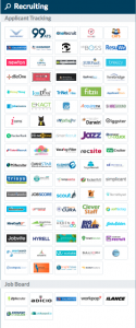 Recruiting Technology Landscape